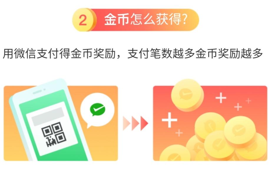 「微信支付有优惠」小程序你用了吗?